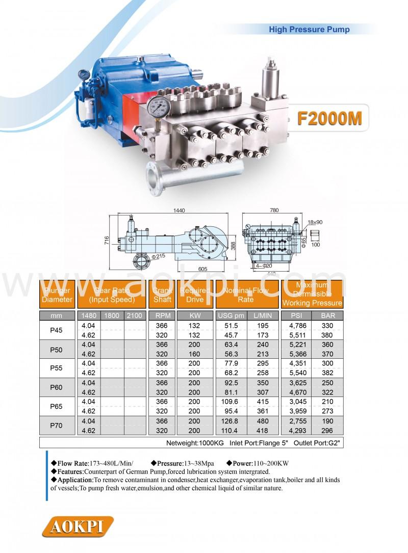 F2000M单页